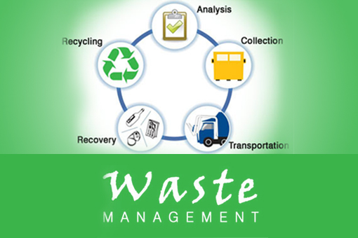 an analysis of waste management